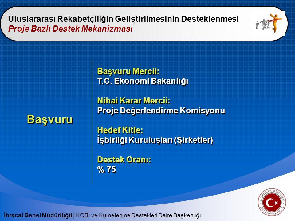 İhracat Genel Müdürlüğü | KOBİ ve Kümelenme Destekleri Daire Başkanlığı Uluslararası Rekabetçiliğin Geliştirilmesinin Desteklenmesi Proje Bazlı Destek Mekanizması Başvuru Başvuru Mercii: T.C.