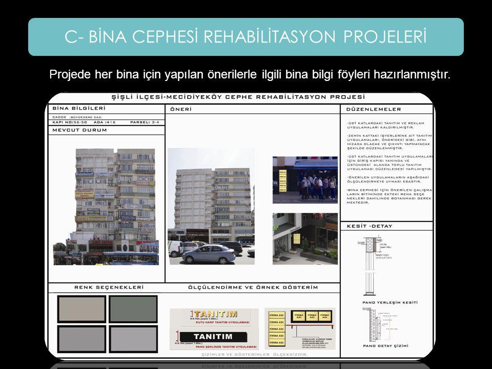 Projede her bina için yapılan önerilerle ilgili bina bilgi föyleri hazırlanmıştır.