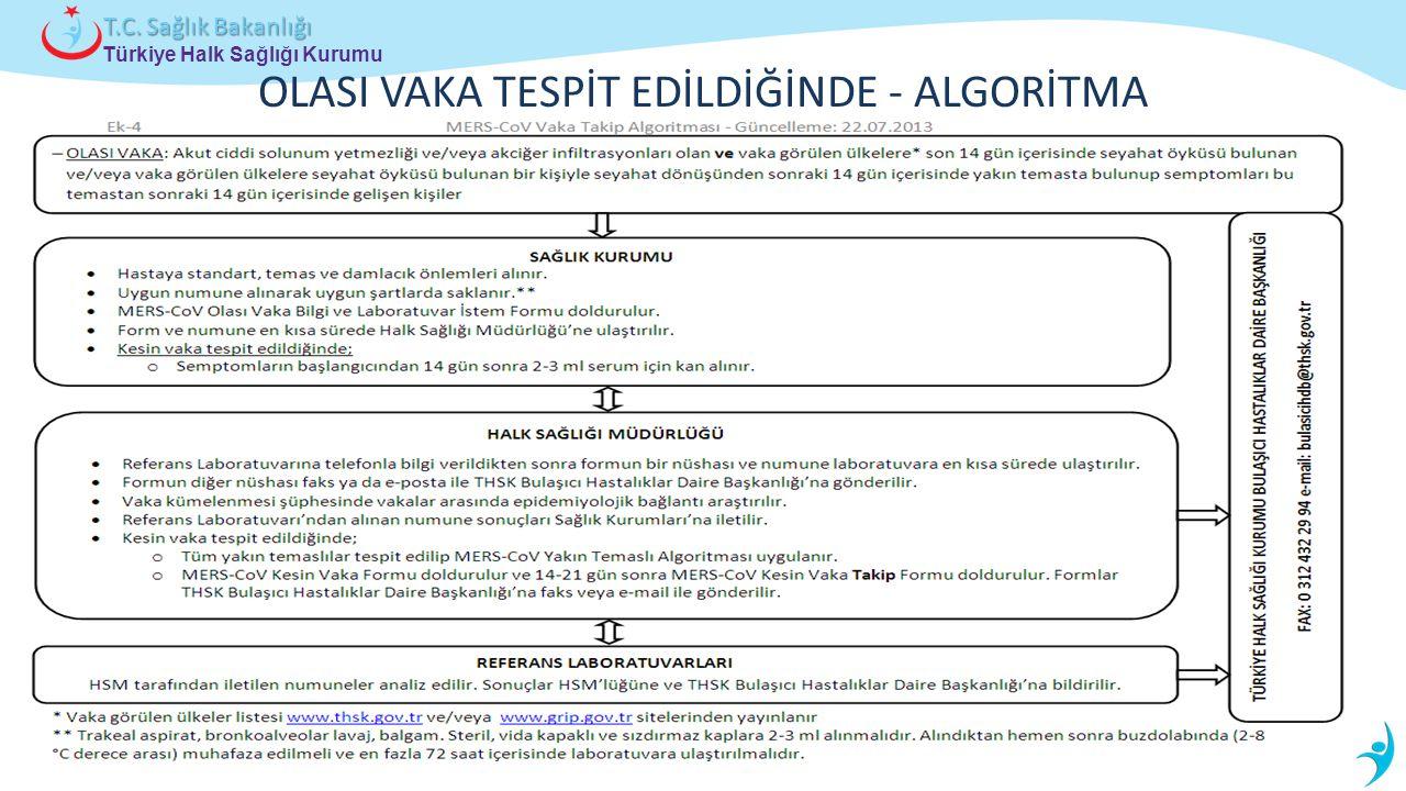 Türkiye Halk Sağlığı Kurumu T.C. Sağlık Bakanlığı OLASI VAKA TESPİT EDİLDİĞİNDE - ALGORİTMA