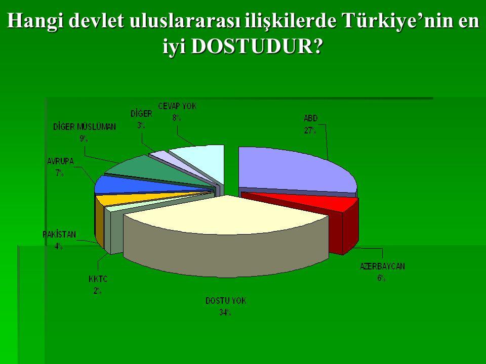 """ALGILAYIŞLAR & BEKLENTİLER ALGILAYIŞLAR & BEKLENTİLER  TEKÇİ  OTORİTER  DEVLETİN BÜTÜNLÜĞÜ VE BEKASI  """"ELİTLER"""" İN KURTARMA """"VAZİFE""""Sİ  HALKIN TE"""