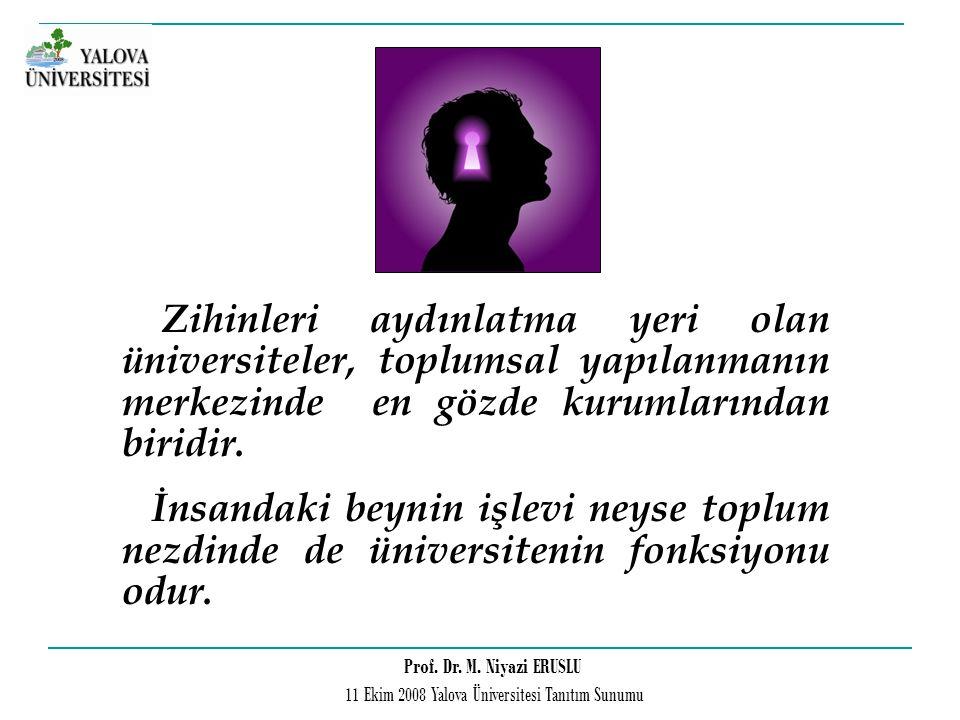 Prof. Dr. M. Niyazi ERUSLU 11 Ekim 2008 Yalova Üniversitesi Tanıtım Sunumu Zihinleri aydınlatma yeri olan üniversiteler, toplumsal yapılanmanın merkez