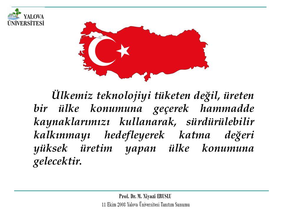 Prof. Dr. M. Niyazi ERUSLU 11 Ekim 2008 Yalova Üniversitesi Tanıtım Sunumu Ülkemiz teknolojiyi tüketen değil, üreten bir ülke konumuna geçerek hammadd