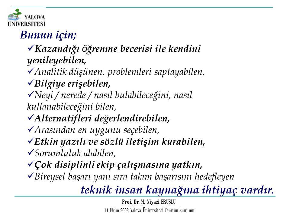 Prof. Dr. M. Niyazi ERUSLU 11 Ekim 2008 Yalova Üniversitesi Tanıtım Sunumu Kazandığı ö ğrenme becerisi ile kendini yenileyebilen, Analitik düşünen, pr