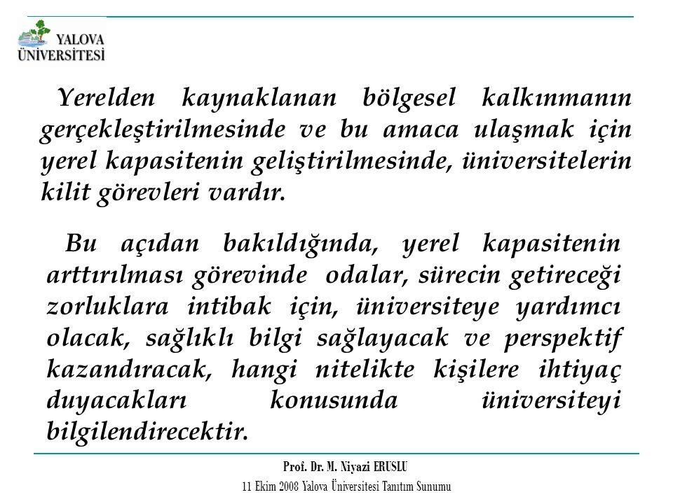Prof. Dr. M. Niyazi ERUSLU 11 Ekim 2008 Yalova Üniversitesi Tanıtım Sunumu Yerelden kaynaklanan bölgesel kalkınmanın gerçekleştirilmesinde ve bu amaca