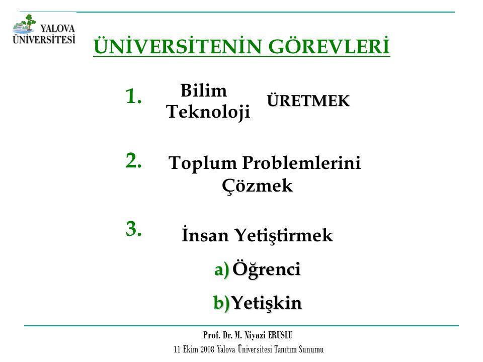 Prof. Dr. M. Niyazi ERUSLU 11 Ekim 2008 Yalova Üniversitesi Tanıtım Sunumu ÜNİVERSİTENİN GÖREVLERİ Bilim TeknolojiÜRETMEK 1. Toplum Problemlerini Çözm