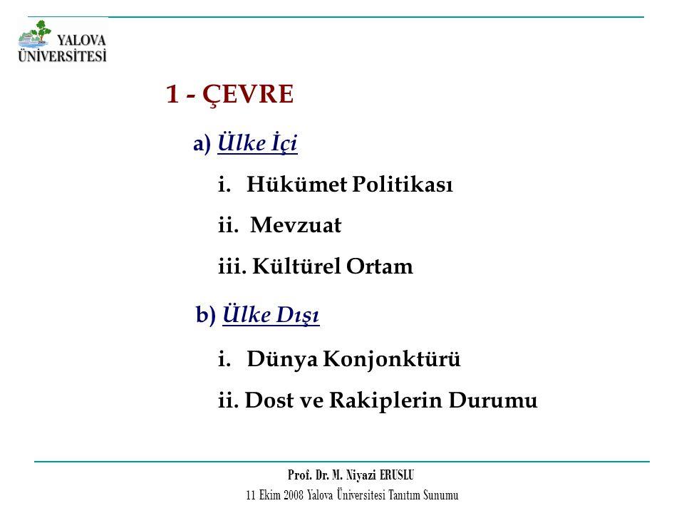 Prof. Dr. M. Niyazi ERUSLU 11 Ekim 2008 Yalova Üniversitesi Tanıtım Sunumu 1 - ÇEVRE a) Ülke İçi i. Hükümet Politikası ii. Mevzuat iii. Kültürel Ortam