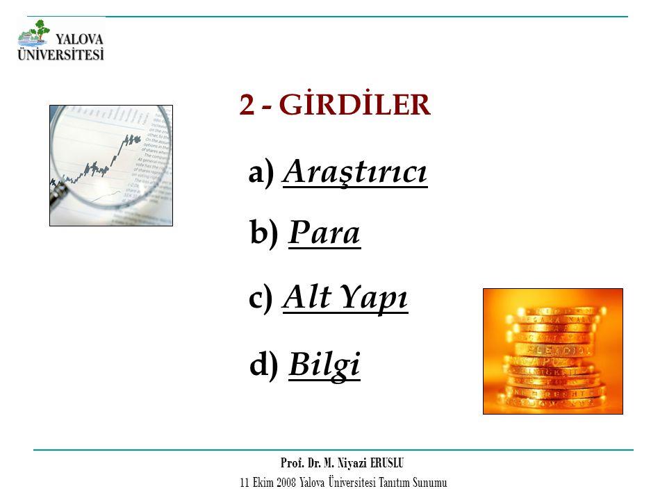 Prof. Dr. M. Niyazi ERUSLU 11 Ekim 2008 Yalova Üniversitesi Tanıtım Sunumu 2 - GİRDİLER a) Araştırıcı b) Para c) Alt Yapı d) Bilgi