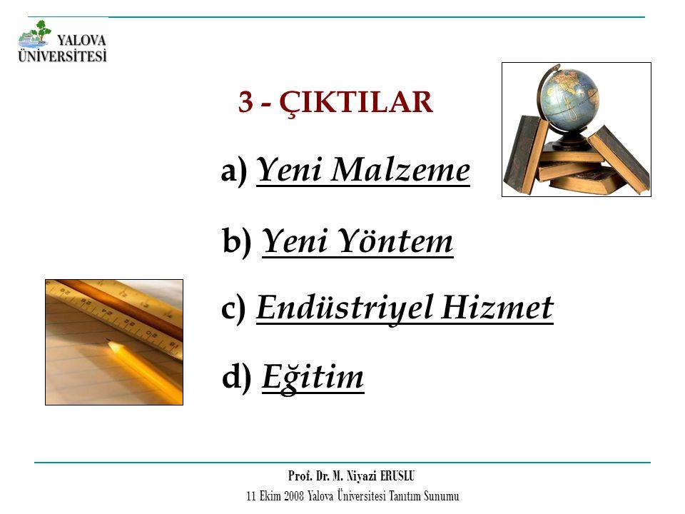 Prof. Dr. M. Niyazi ERUSLU 11 Ekim 2008 Yalova Üniversitesi Tanıtım Sunumu 3 - ÇIKTILAR a) Yeni Malzeme b) Yeni Yöntem c) Endüstriyel Hizmet d) Eğitim