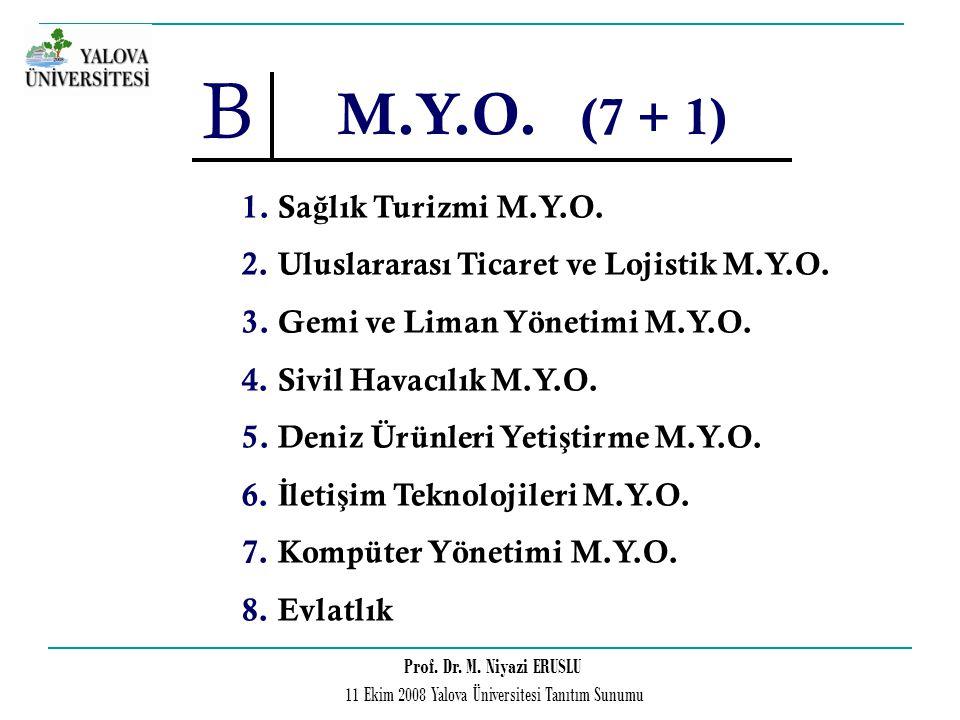 Prof. Dr. M. Niyazi ERUSLU 11 Ekim 2008 Yalova Üniversitesi Tanıtım Sunumu B M.Y.O. (7 + 1) 1.Sa ğ lık Turizmi M.Y.O. 2.Uluslararası Ticaret ve Lojist