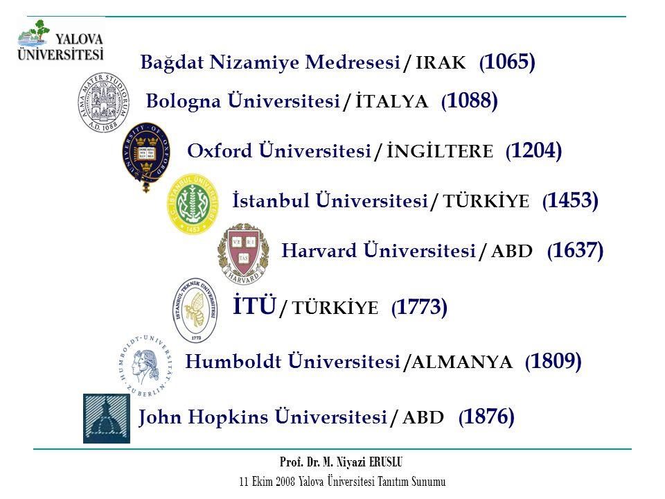 Prof. Dr. M. Niyazi ERUSLU 11 Ekim 2008 Yalova Üniversitesi Tanıtım Sunumu Bağdat Nizamiye Medresesi / IRAK ( 1065) Bologna Üniversitesi / İTALYA ( 10