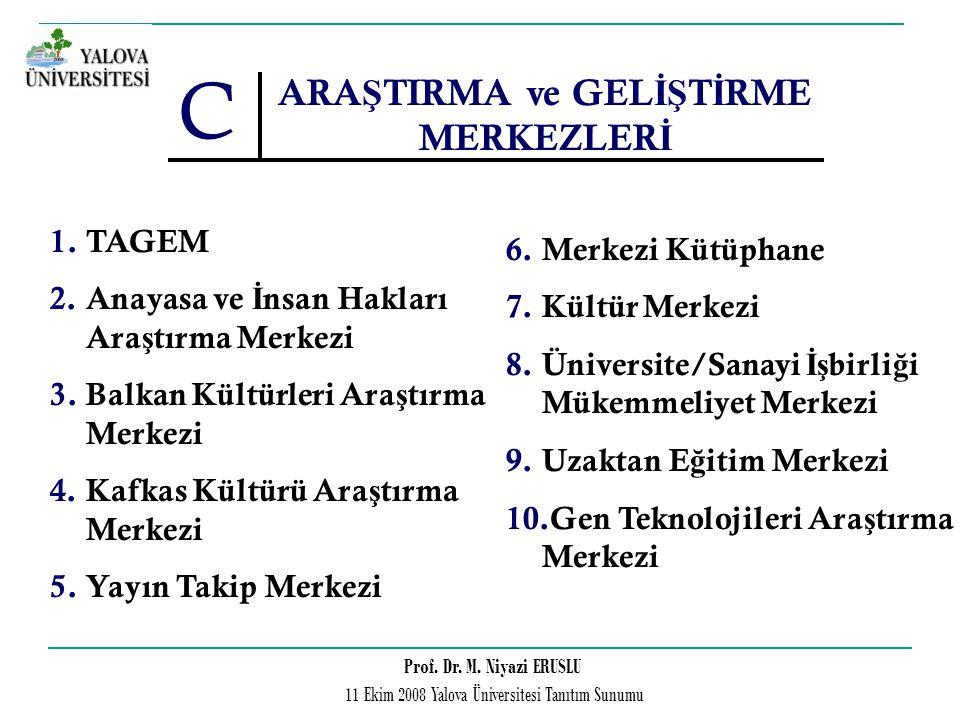 Prof. Dr. M. Niyazi ERUSLU 11 Ekim 2008 Yalova Üniversitesi Tanıtım Sunumu C ARA Ş TIRMA ve GEL İŞ T İ RME MERKEZLER İ 1.TAGEM 2.Anayasa ve İ nsan Hak