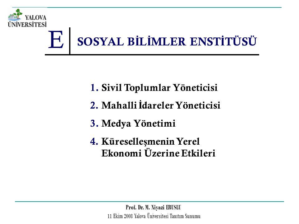 Prof. Dr. M. Niyazi ERUSLU 11 Ekim 2008 Yalova Üniversitesi Tanıtım Sunumu E SOSYAL B İ L İ MLER ENST İ TÜSÜ 1.Sivil Toplumlar Yöneticisi 2.Mahalli İ