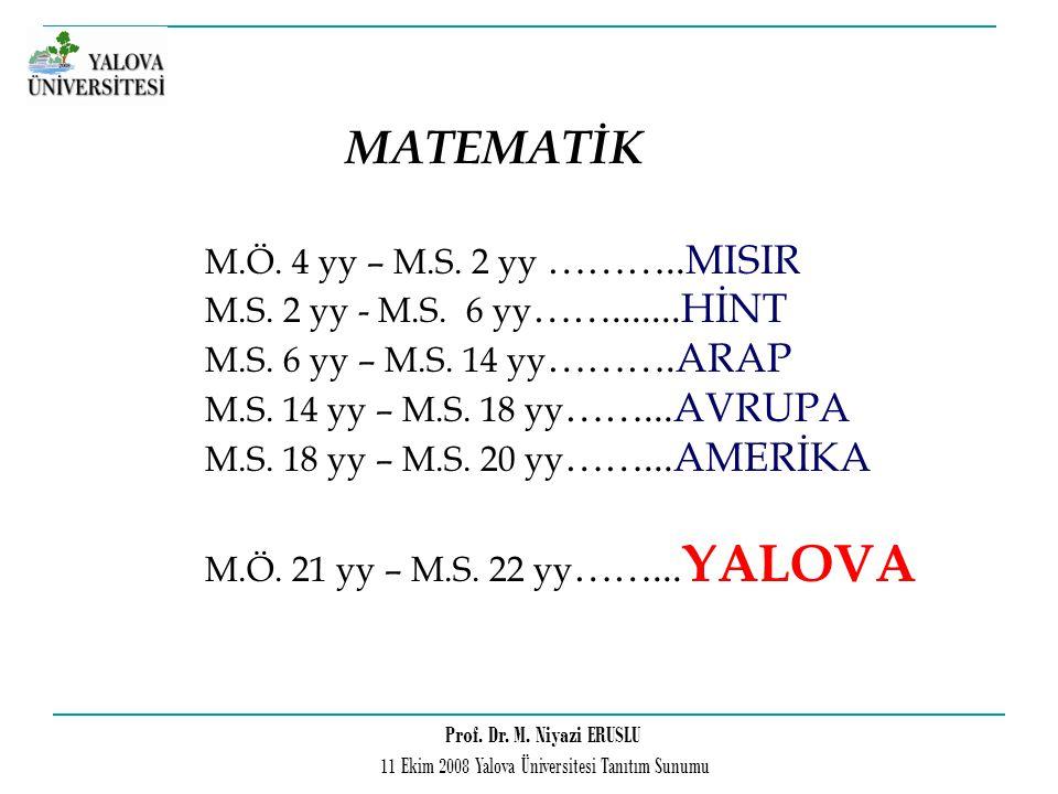 Prof. Dr. M. Niyazi ERUSLU 11 Ekim 2008 Yalova Üniversitesi Tanıtım Sunumu MATEMATİK M.Ö. 4 yy – M.S. 2 yy ………..MISIR M.S. 2 yy - M.S. 6 yy …….......H