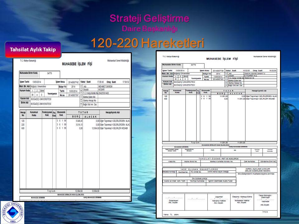 Strateji Geliştirme Daire Başkanlığı 120-220 Hareketleri Tahsilat Aylık Takip