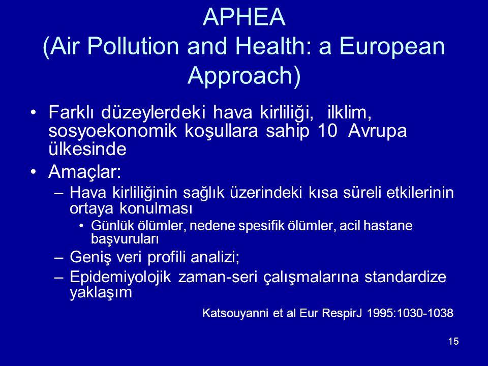 15 APHEA (Air Pollution and Health: a European Approach) Farklı düzeylerdeki hava kirliliği, ilklim, sosyoekonomik koşullara sahip 10 Avrupa ülkesinde