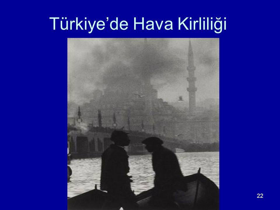 22 Türkiye'de Hava Kirliliği