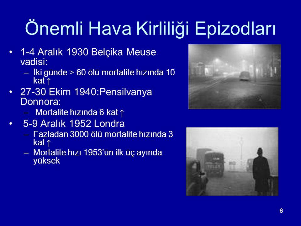 6 Önemli Hava Kirliliği Epizodları 1-4 Aralık 1930 Belçika Meuse vadisi: –İki günde > 60 ölü mortalite hızında 10 kat ↑ 27-30 Ekim 1940:Pensilvanya Do
