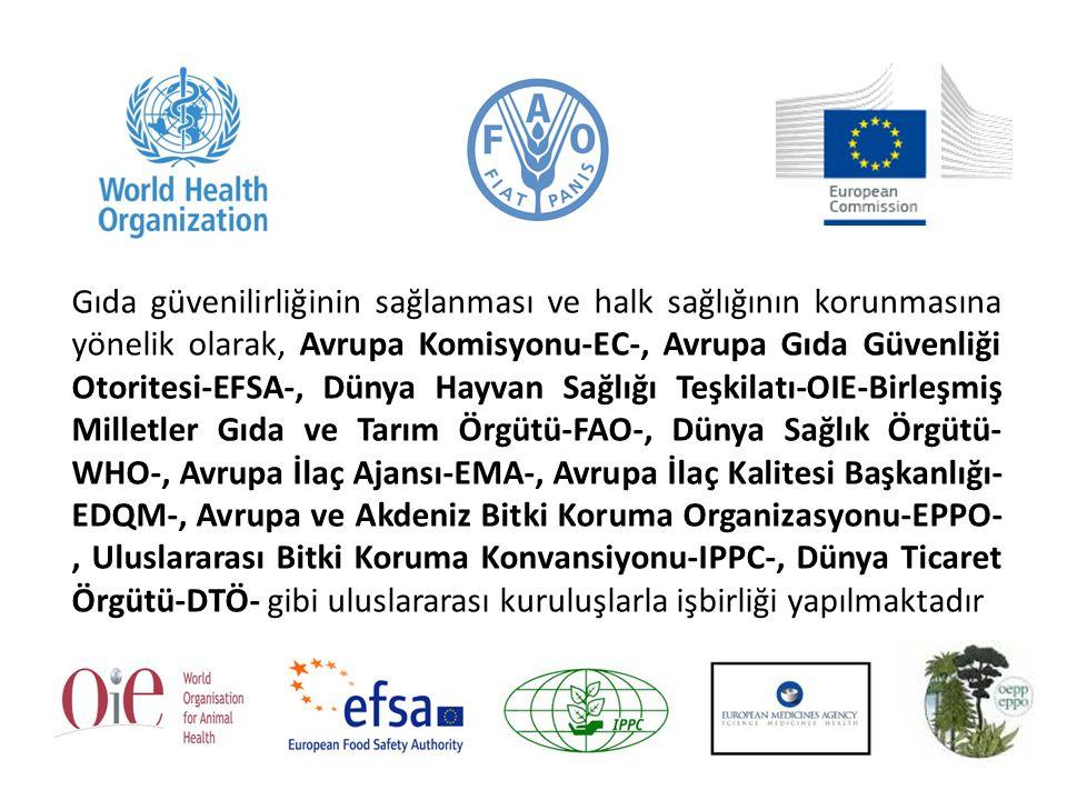 Gıda güvenilirliğinin sağlanması ve halk sağlığının korunmasına yönelik olarak, Avrupa Komisyonu-EC-, Avrupa Gıda Güvenliği Otoritesi-EFSA-, Dünya Hay
