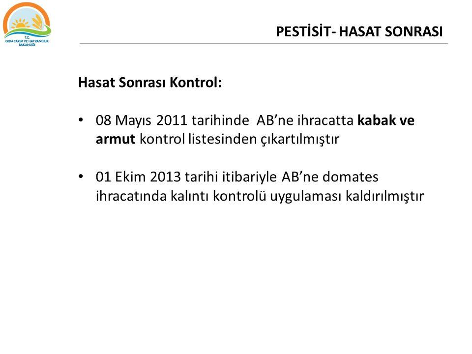 PESTİSİT- HASAT SONRASI Hasat Sonrası Kontrol: 08 Mayıs 2011 tarihinde AB'ne ihracatta kabak ve armut kontrol listesinden çıkartılmıştır 01 Ekim 2013