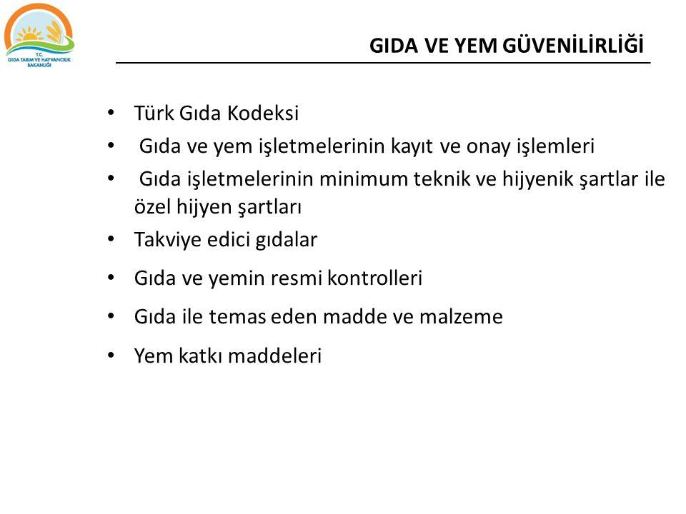 Türk Gıda Kodeksi Gıda ve yem işletmelerinin kayıt ve onay işlemleri Gıda işletmelerinin minimum teknik ve hijyenik şartlar ile özel hijyen şartları T