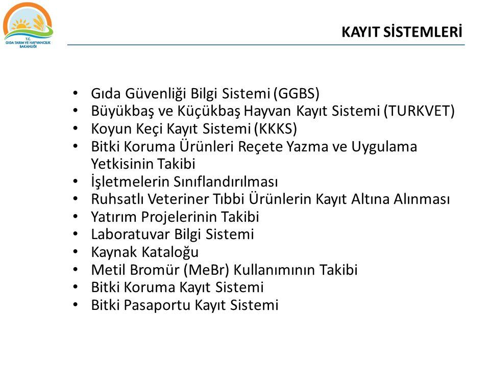 Gıda Güvenliği Bilgi Sistemi (GGBS) Büyükbaş ve Küçükbaş Hayvan Kayıt Sistemi (TURKVET) Koyun Keçi Kayıt Sistemi (KKKS) Bitki Koruma Ürünleri Reçete Y
