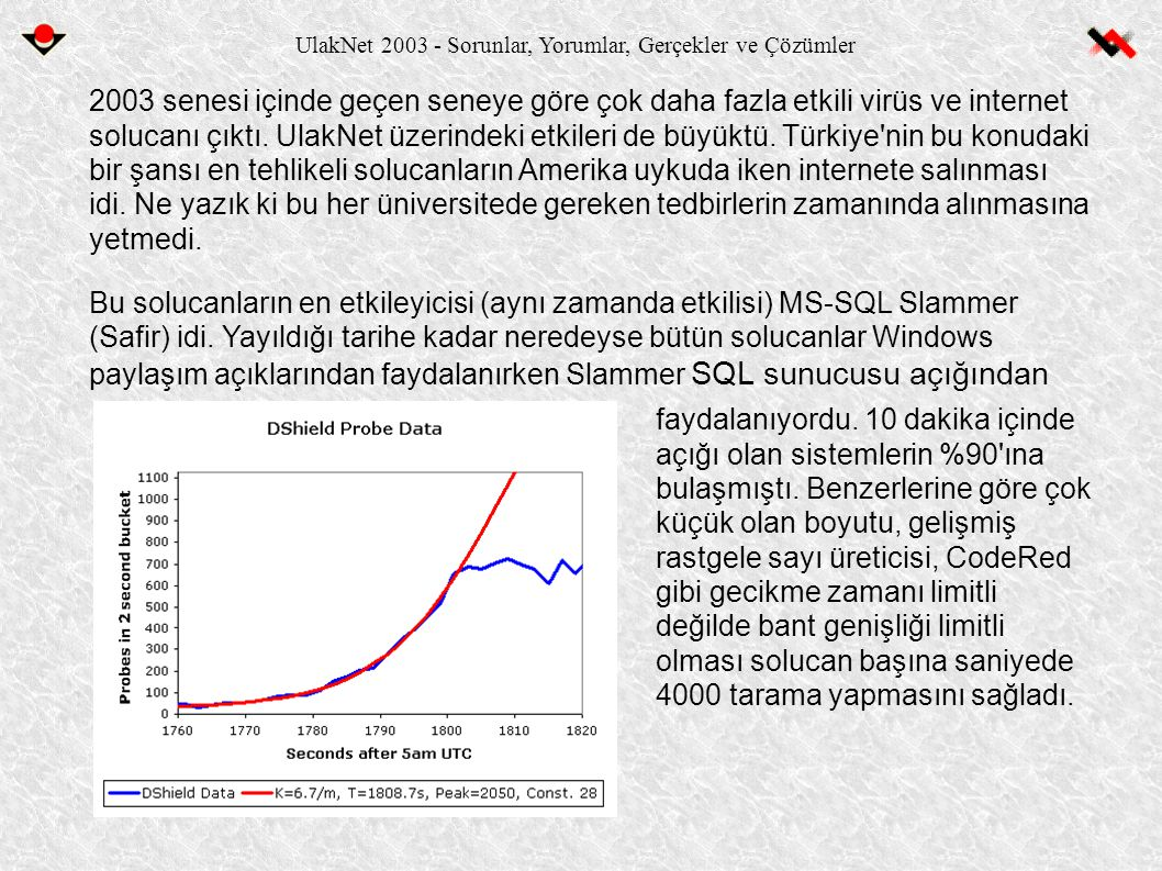 UlakNet 2003 - Sorunlar, Yorumlar, Gerçekler ve Çözümler 2003 senesi içinde geçen seneye göre çok daha fazla etkili virüs ve internet solucanı çıktı.