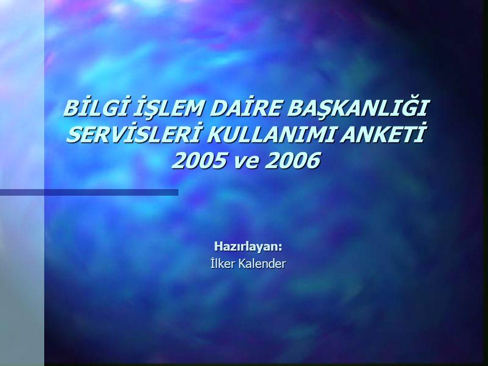 BİLGİ İŞLEM DAİRE BAŞKANLIĞI SERVİSLERİ KULLANIMI ANKETİ 2005 ve 2006 Hazırlayan: İlker Kalender