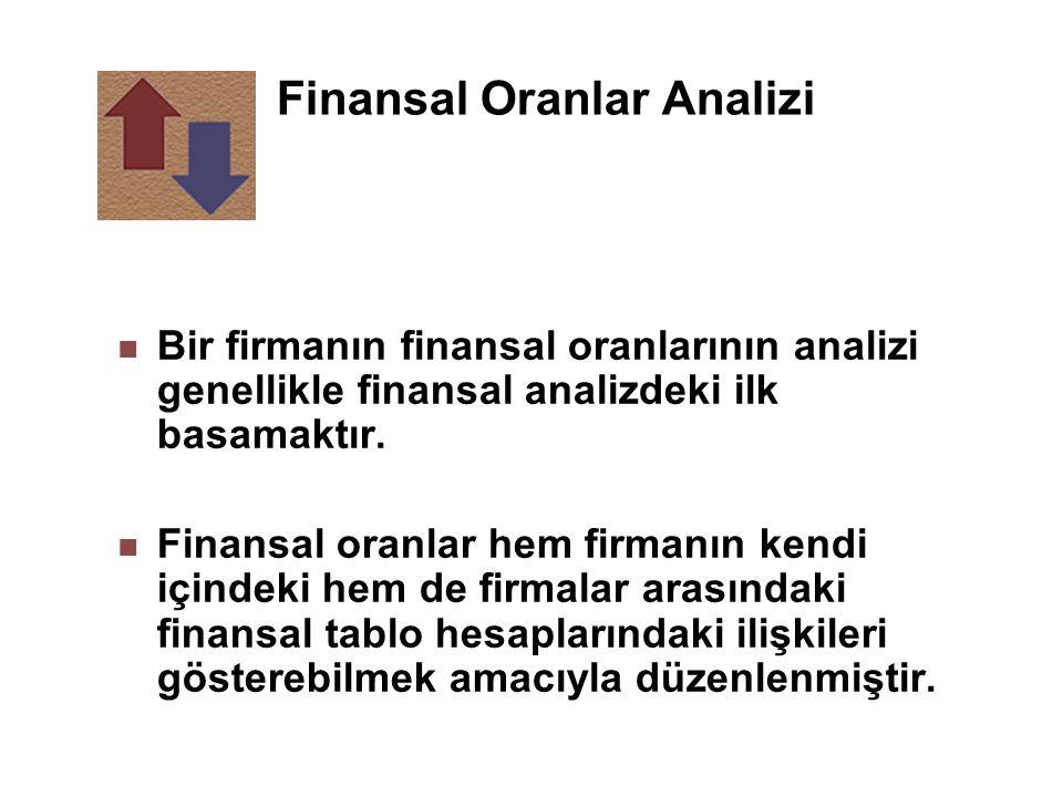 Finansal Oranlar Analizi n Bir firmanın finansal oranlarının analizi genellikle finansal analizdeki ilk basamaktır. n Finansal oranlar hem firmanın ke