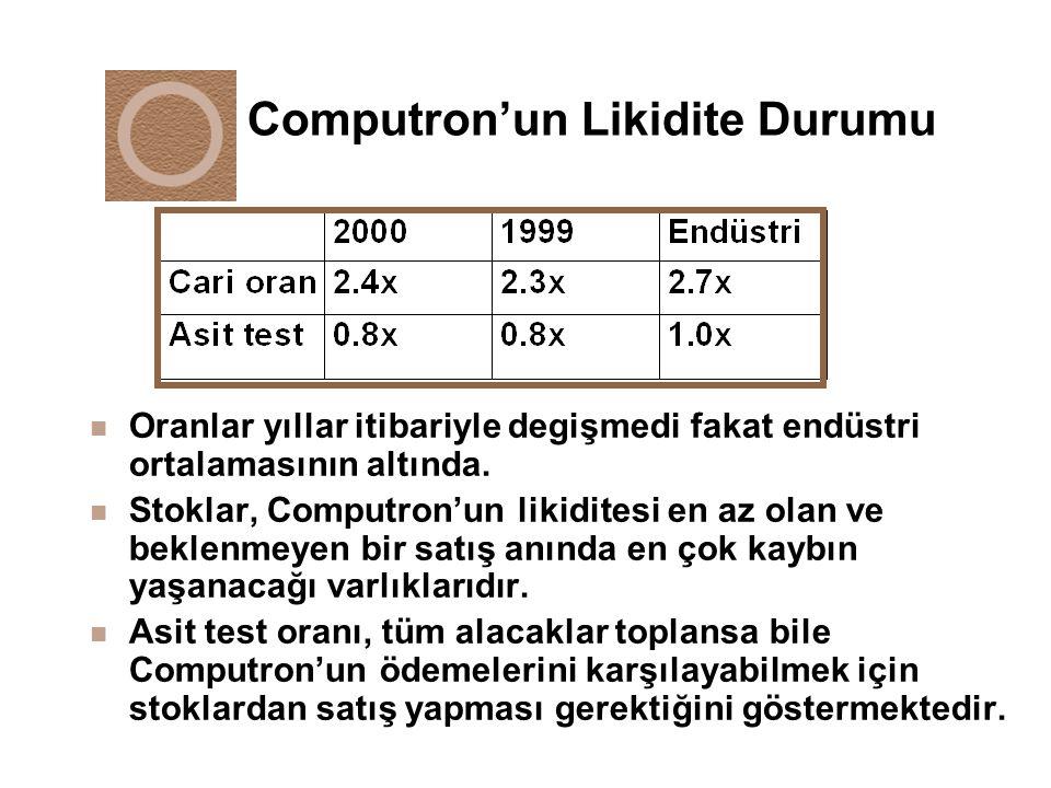 Computron'un Likidite Durumu n Oranlar yıllar itibariyle degişmedi fakat endüstri ortalamasının altında. n Stoklar, Computron'un likiditesi en az olan