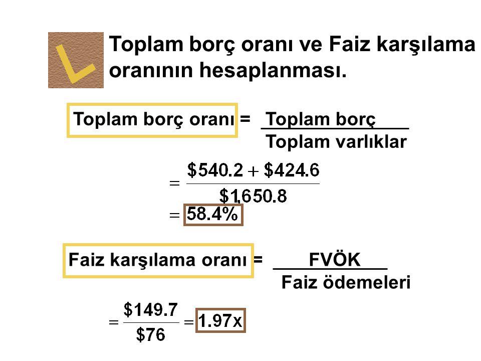 Toplam borç oranı ve Faiz karşılama oranının hesaplanması. Toplam borç oranı =Toplam borç Toplam varlıklar Faiz karşılama oranı = FVÖK Faiz ödemeleri