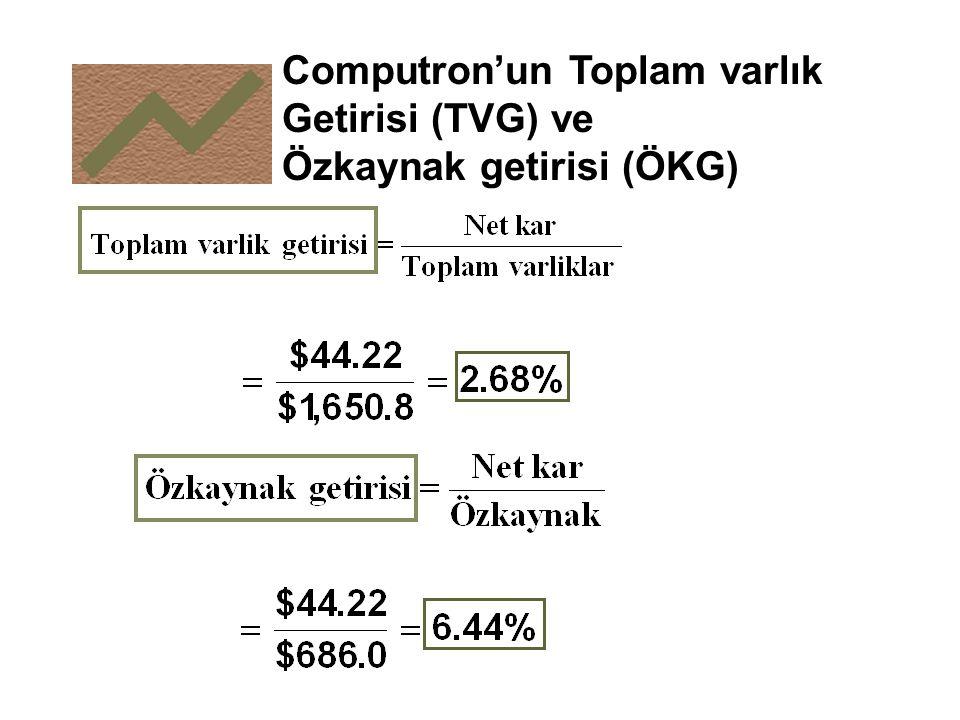 Computron'un Toplam varlık Getirisi (TVG) ve Özkaynak getirisi (ÖKG)