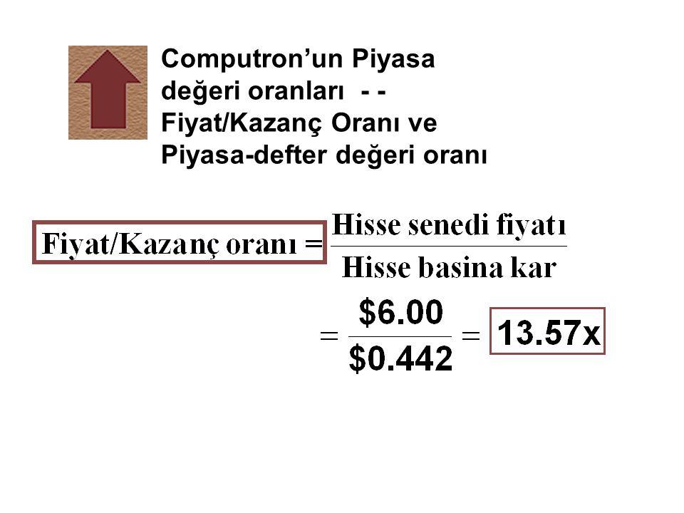 Computron'un Piyasa değeri oranları - - Fiyat/Kazanç Oranı ve Piyasa-defter değeri oranı