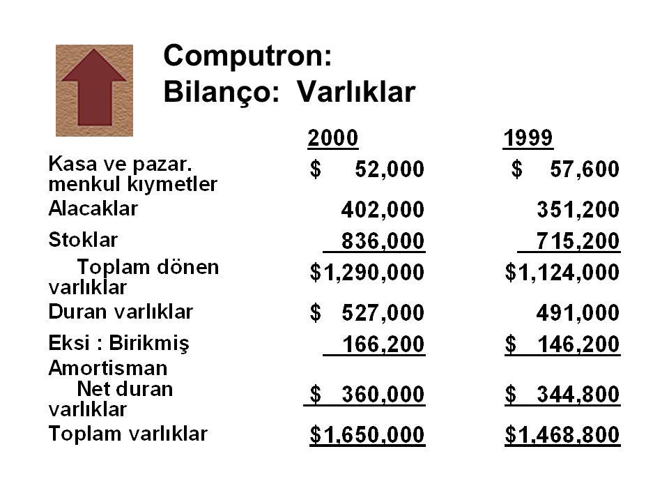 Computron: Borçlar ve Özkaynaklar