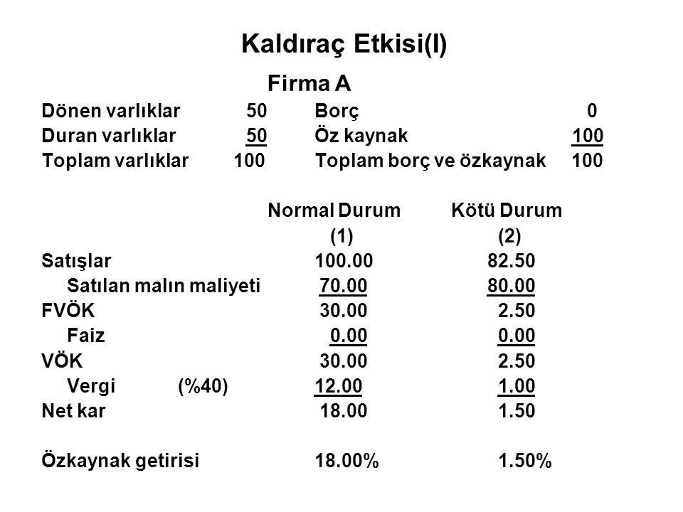 Kaldıraç Etkisi(I) Firma A Dönen varlıklar50Borç 0 Duran varlıklar50Öz kaynak 100 Toplam varlıklar 100Toplam borç ve özkaynak 100 Normal DurumKötü Dur