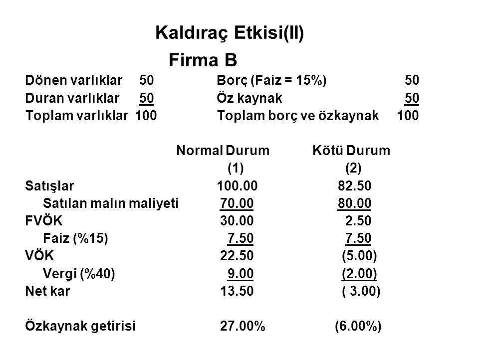 Kaldıraç Etkisi(II) Firma B Dönen varlıklar 50Borç (Faiz = 15%) 50 Duran varlıklar 50Öz kaynak 50 Toplam varlıklar 100Toplam borç ve özkaynak 100 Norm