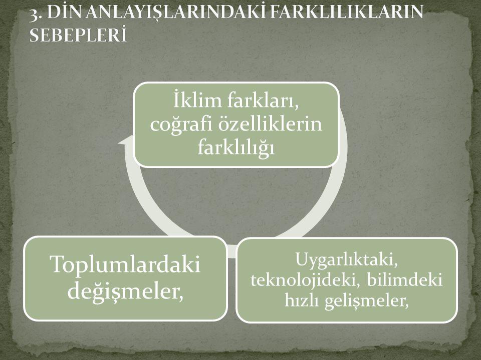 DİN ANLAYI ŞI 1. İnsanın Yapısı 4. Ekonomi 3. Ortam ve Kültür 2. Siyaset