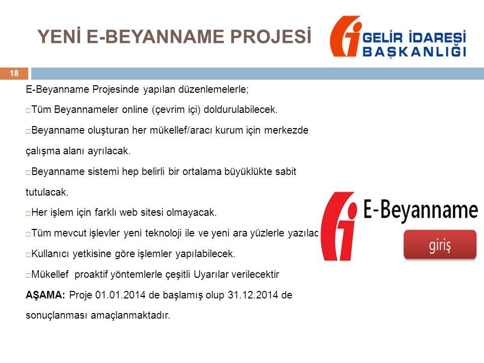 YENİ E-BEYANNAME PROJESİ E-Beyanname Projesinde yapılan düzenlemelerle;  Tüm Beyannameler online (çevrim içi) doldurulabilecek.