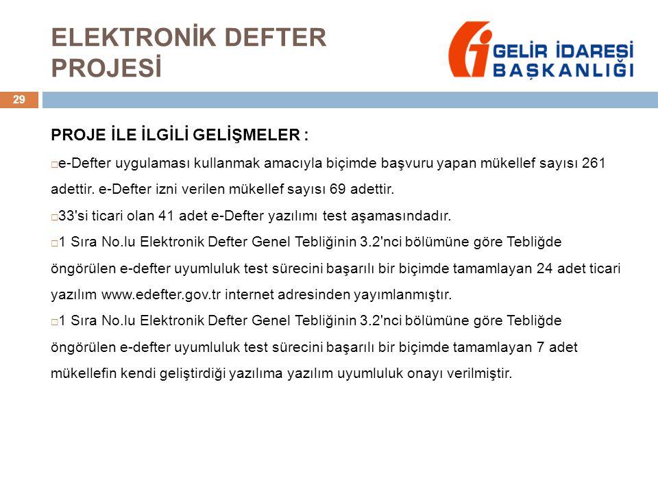 ELEKTRONİK DEFTER PROJESİ PROJE İLE İLGİLİ GELİŞMELER :  e-Defter uygulaması kullanmak amacıyla biçimde başvuru yapan mükellef sayısı 261 adettir.