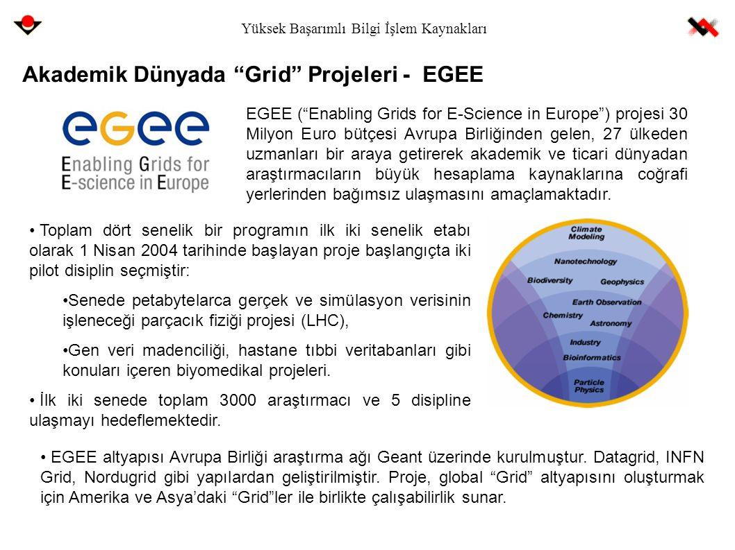 """Yüksek Başarımlı Bilgi İşlem Kaynakları Akademik Dünyada """"Grid"""" Projeleri - EGEE EGEE (""""Enabling Grids for E-Science in Europe"""") projesi 30 Milyon Eur"""