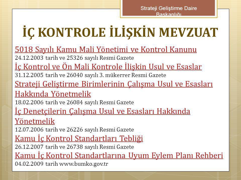 Strateji Geliştirme Daire Başkanlığı İÇ KONTROLE İLİŞKİN MEVZUAT 5018 Sayılı Kamu Mali Yönetimi ve Kontrol Kanunu 24.12.2003 tarih ve 25326 sayılı Res