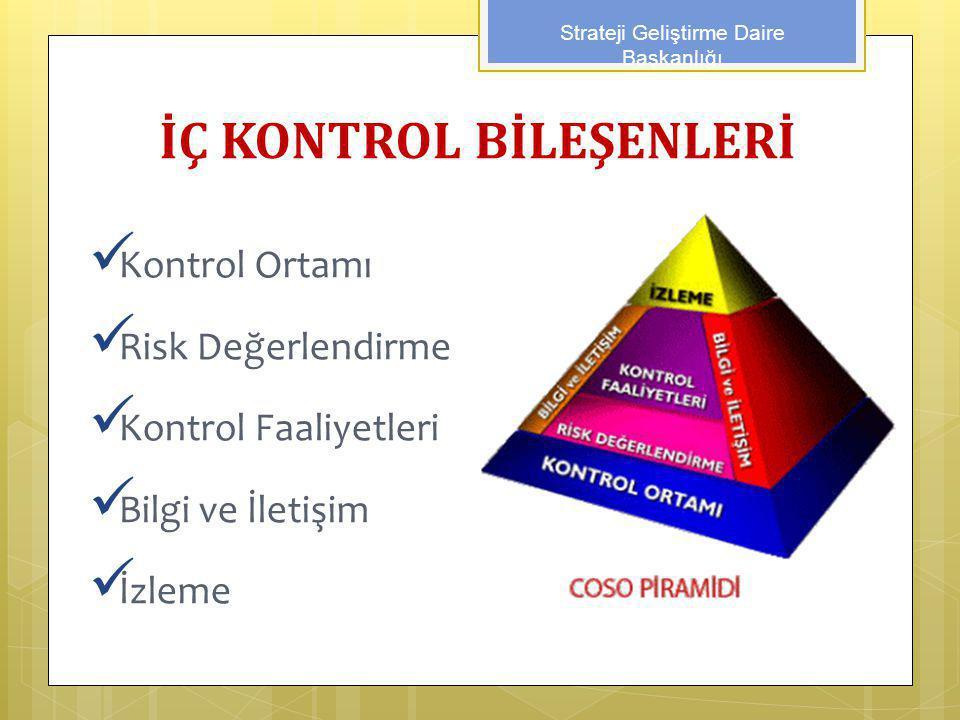 İÇ KONTROL BİLEŞENLERİ Kontrol Ortamı Risk Değerlendirme Kontrol Faaliyetleri Bilgi ve İletişim İzleme Strateji Geliştirme Daire Başkanlığı