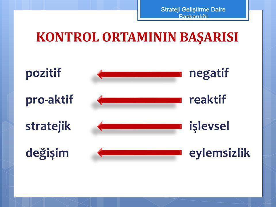 pozitif negatif pro-aktif reaktif stratejik işlevsel değişim eylemsizlik KONTROL ORTAMININ BAŞARISI Strateji Geliştirme Daire Başkanlığı