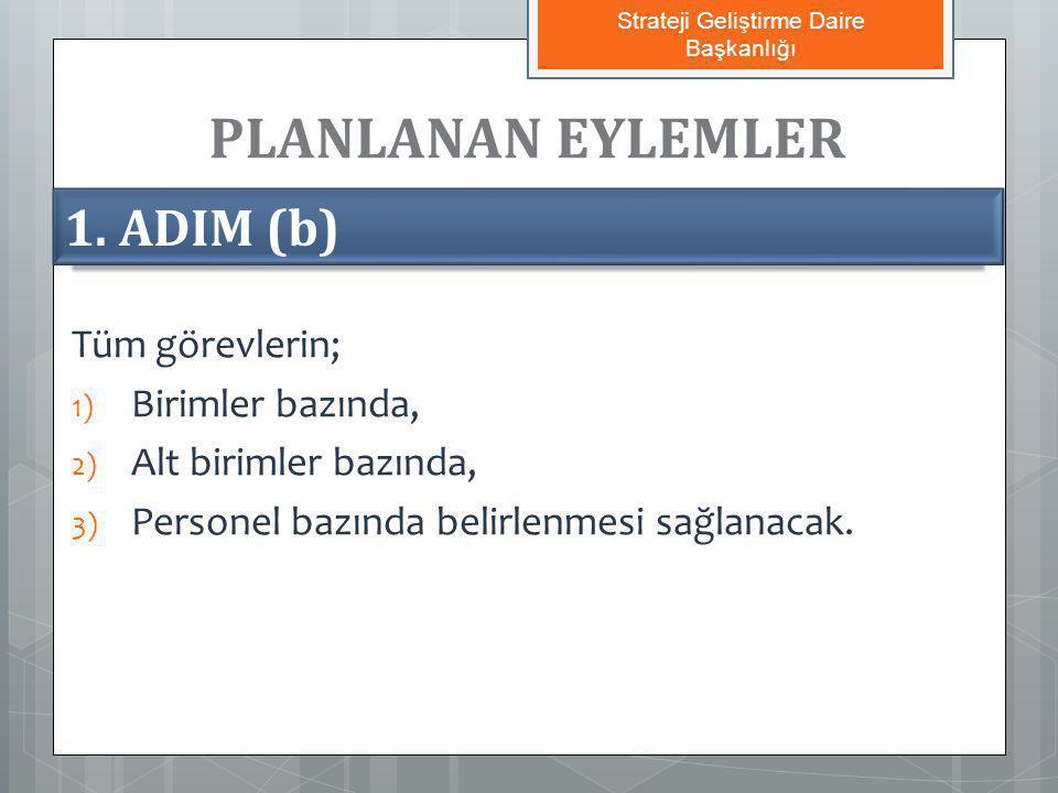 PLANLANAN EYLEMLER Tüm görevlerin; 1) Birimler bazında, 2) Alt birimler bazında, 3) Personel bazında belirlenmesi sağlanacak. 1. ADIM (b) Strateji Gel