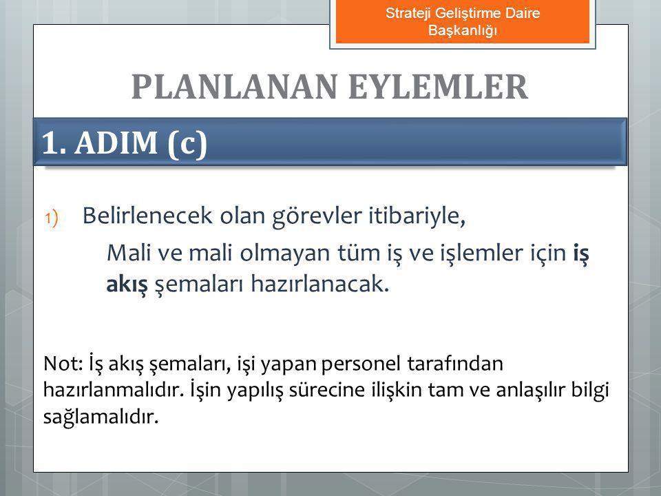 PLANLANAN EYLEMLER 1) Belirlenecek olan görevler itibariyle, Mali ve mali olmayan tüm iş ve işlemler için iş akış şemaları hazırlanacak. 1. ADIM (c) N