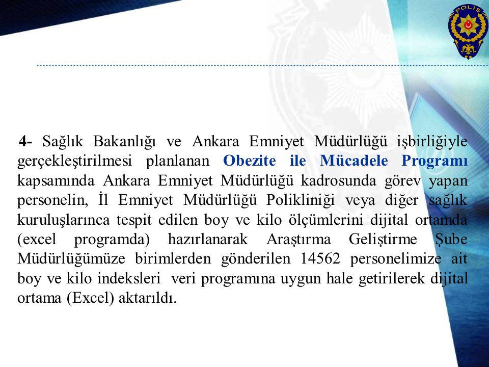 4- Sağlık Bakanlığı ve Ankara Emniyet Müdürlüğü işbirliğiyle gerçekleştirilmesi planlanan Obezite ile Mücadele Programı kapsamında Ankara Emniyet Müdü
