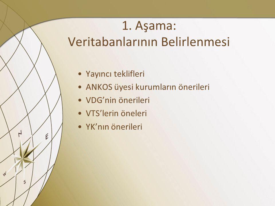 1. Aşama: Veritabanlarının Belirlenmesi Yayıncı teklifleri ANKOS üyesi kurumların önerileri VDG'nin önerileri VTS'lerin öneleri YK'nın önerileri
