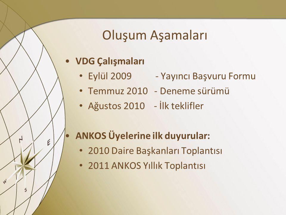 Oluşum Aşamaları VDG Çalışmaları Eylül 2009 - Yayıncı Başvuru Formu Temmuz 2010 - Deneme sürümü Ağustos 2010 - İlk teklifler ANKOS Üyelerine ilk duyur