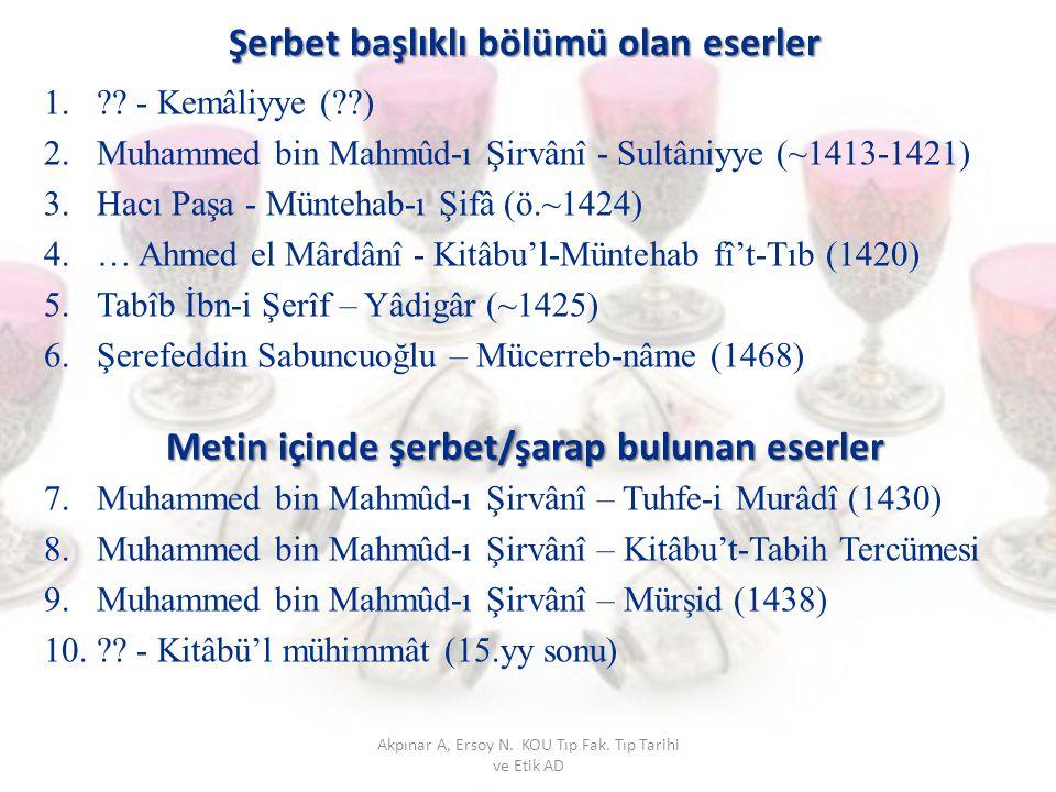Şerbet başlıklı bölümü olan eserler 1. ?? - Kemâliyye (??) 2. Muhammed bin Mahmûd-ı Şirvânî - Sultâniyye (~1413-1421) 3. Hacı Paşa - Müntehab-ı Şifâ (