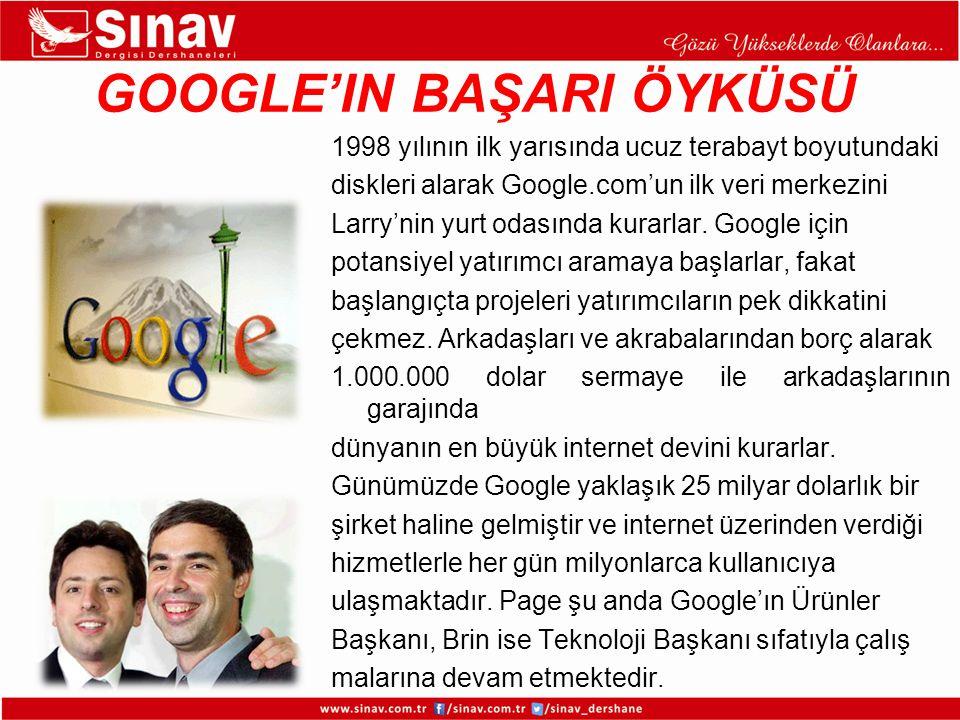 1998 yılının ilk yarısında ucuz terabayt boyutundaki diskleri alarak Google.com'un ilk veri merkezini Larry'nin yurt odasında kurarlar. Google için po
