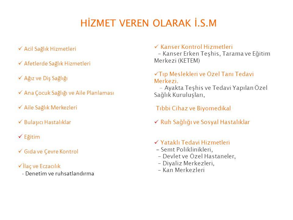 Kaç Kişiye Ulaşacağız.Dergimiz İstanbul genelinde ücretsiz olarak dağıtılmaktadır.